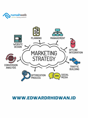 domain sebagai marketing strategi 1