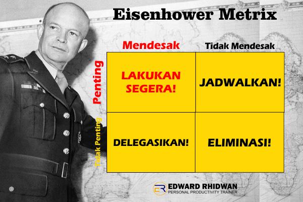 Eisenhower metrix untuk meningkatkan produktivitas