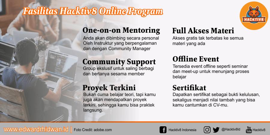Fasilitas Hacktiv8 online program