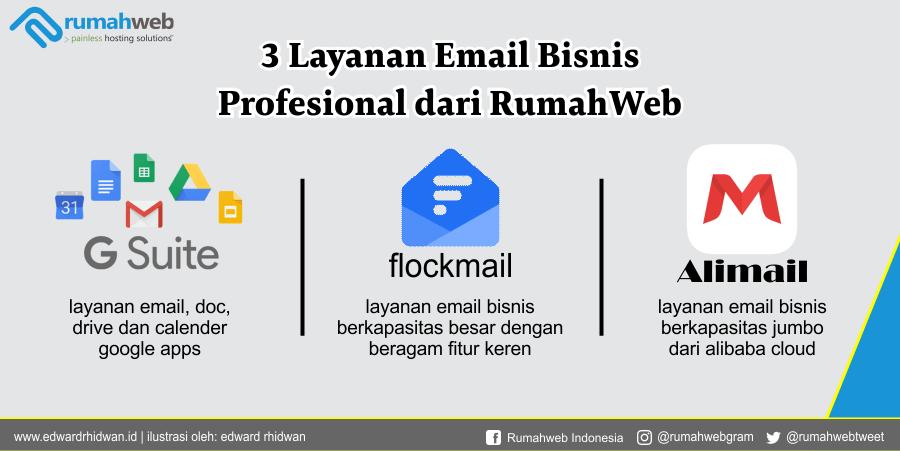 3 layanan email bisnis profesional dari rumah web