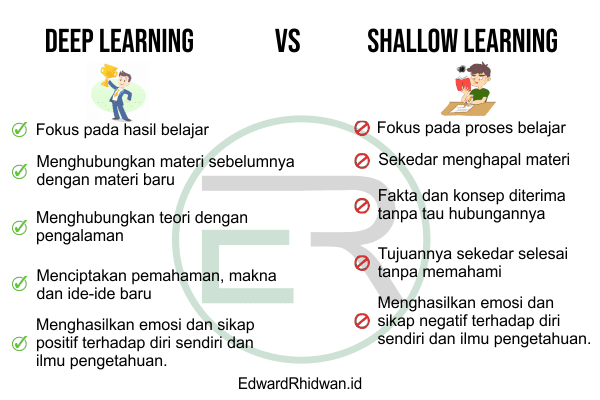deep learning vs shallow learning